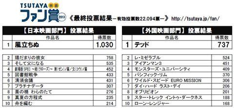 20130121-tsutayaeigafan.jpg