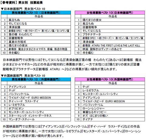 20130121-tsutayaeigafan2.jpg