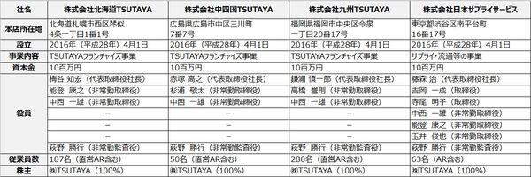 4sya_gaiyou.JPG