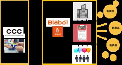 20180807_blabo.png
