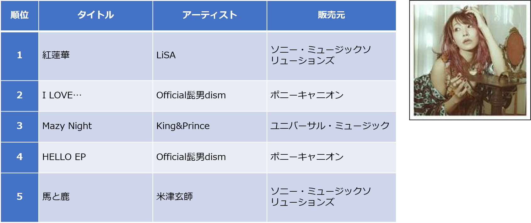 レンタル ランキング tsutaya