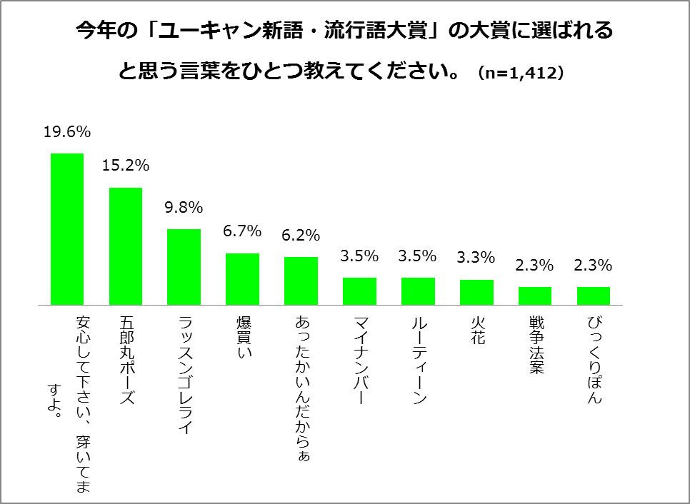 http://www.ccc.co.jp/news/img/20151126_tenq01.jpg