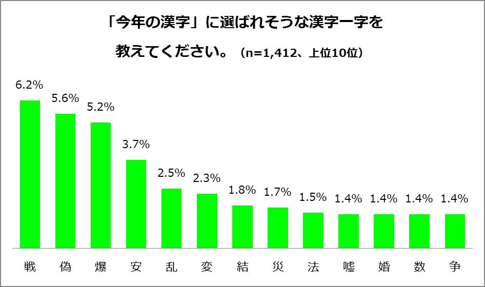http://www.ccc.co.jp/news/img/20151126_tenq02.jpg