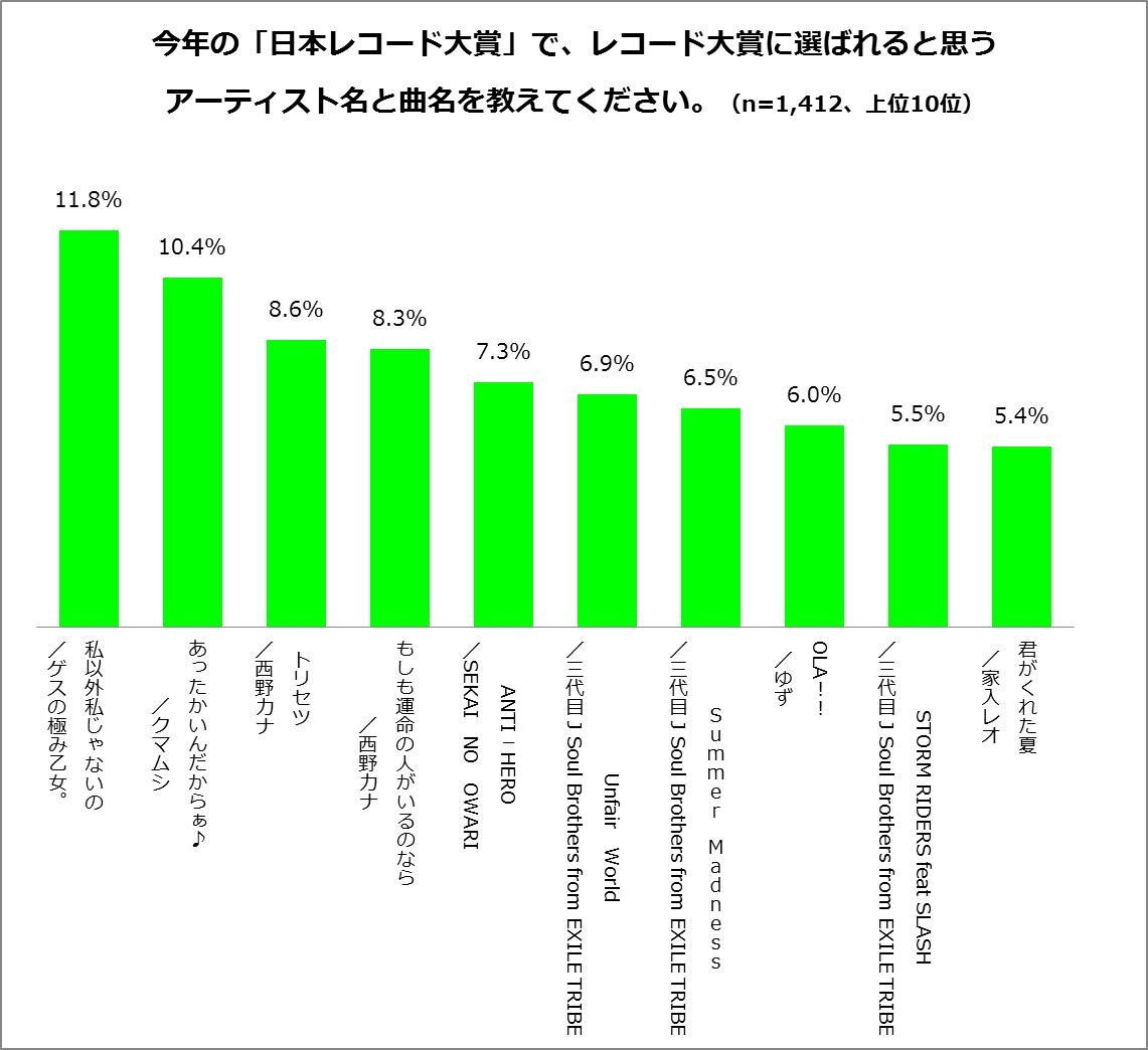 http://www.ccc.co.jp/news/img/20151126_tenq04.jpg