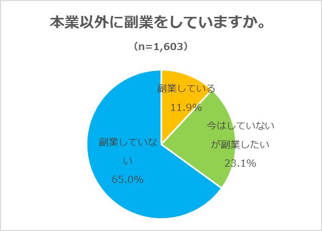 http://www.ccc.co.jp/news/img/20170215_tenq04.png
