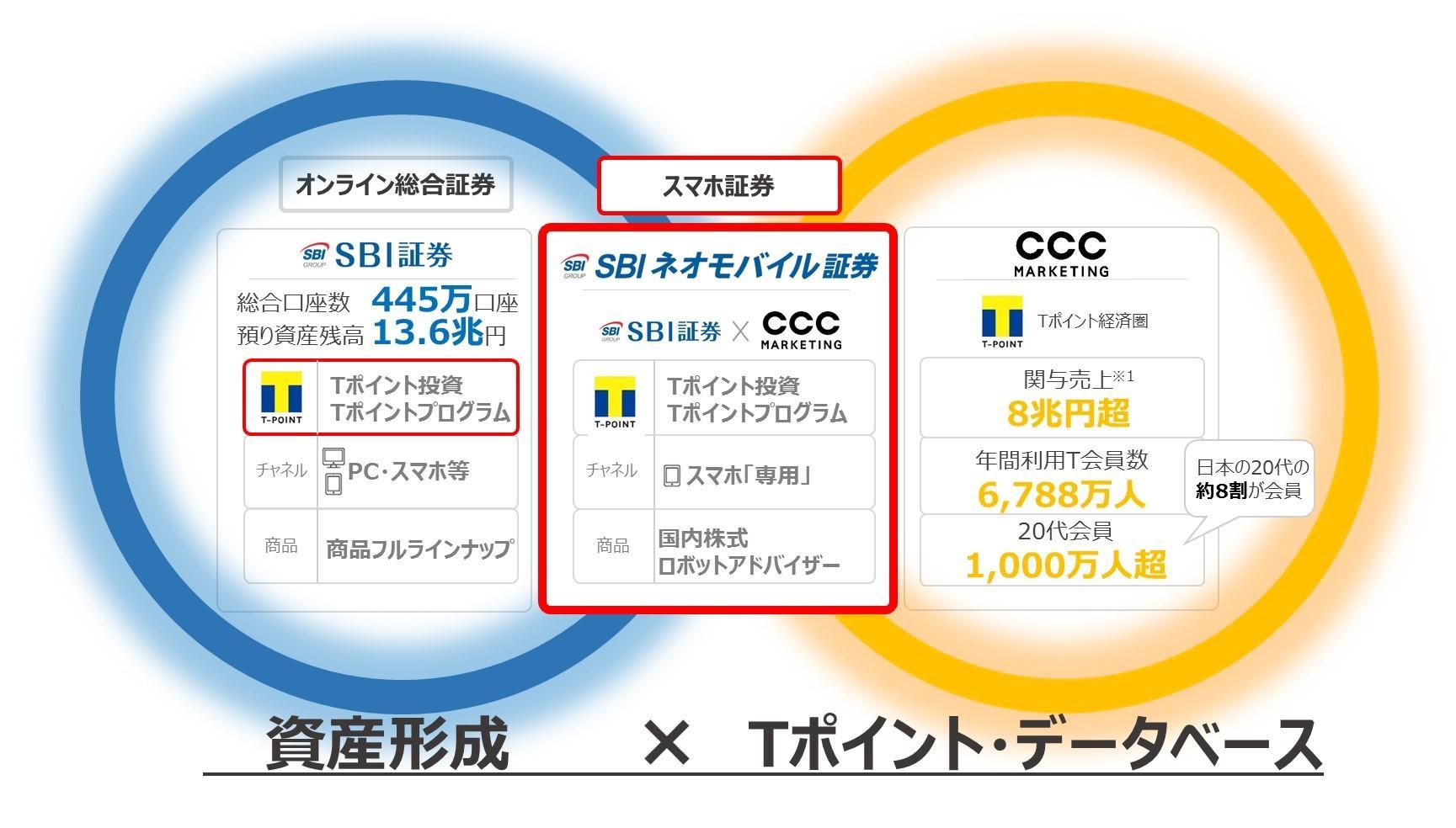 ショッピング ccc オンライン